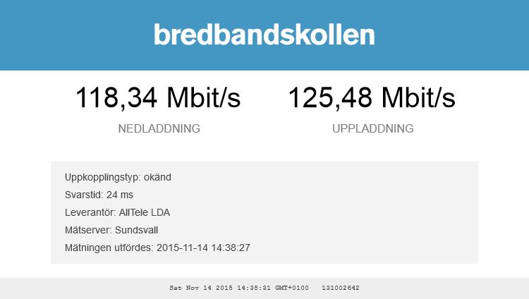 normal svarstid bredband